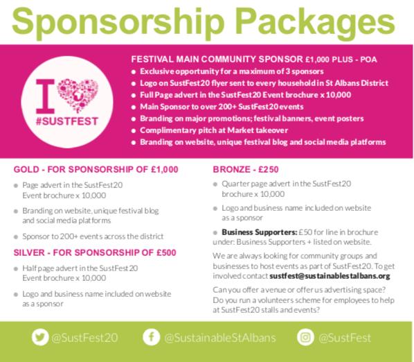 sponsorship main info